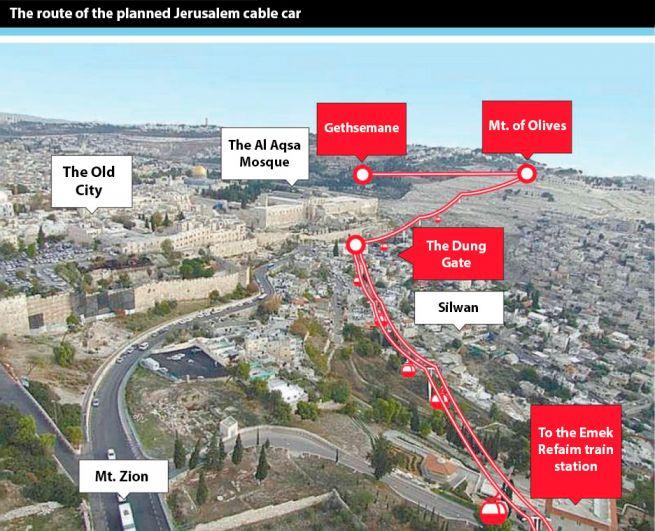 A lanofka tervezett útvonala Jeruzsálemben