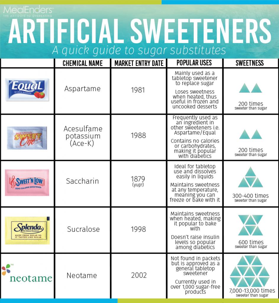 Mérgezők lehetnek a mesterséges édesítők