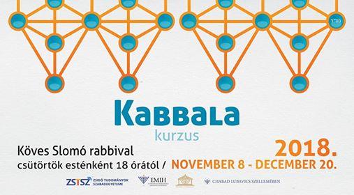 Zsidó Tudományok Szabadegyeteme: Kabbala kurzus Köves Slomóval