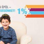 Több egyszázalékos felajánlást kaptak idén a bevett zsidó vallási közösségek