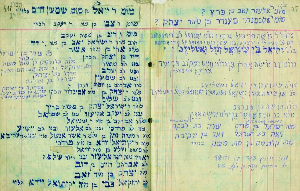 Nem kerülnek kalapács alá a magyarországi zsidóság életével összefüggő ritka dokumentumok